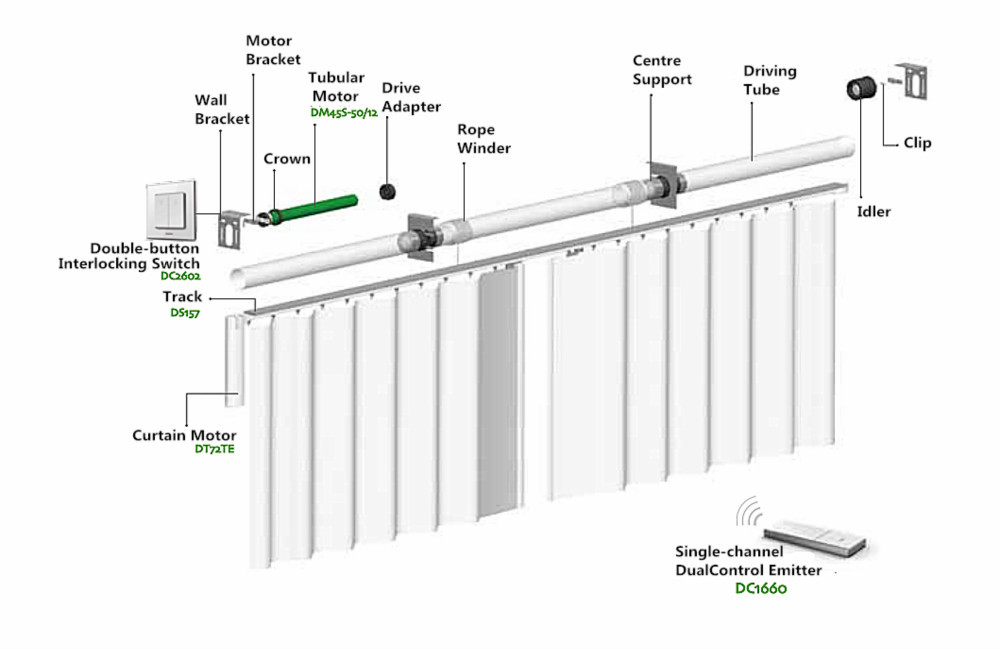 Roller Blinds Parts/ Roller Blinds Tubular Motor