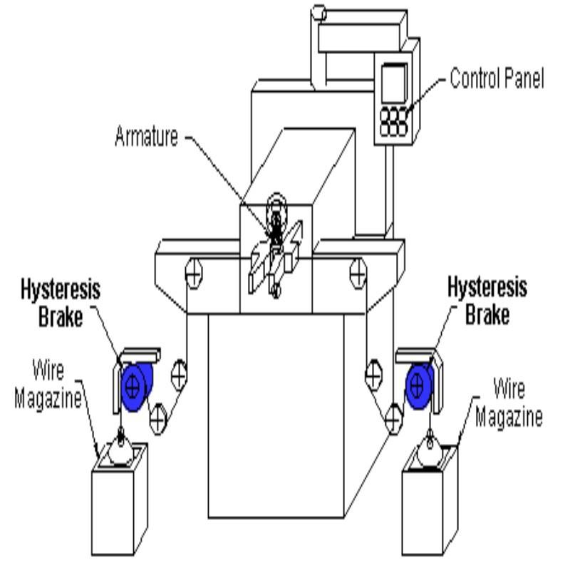 Standard Hysteresis Brake For Coil Winding Machine