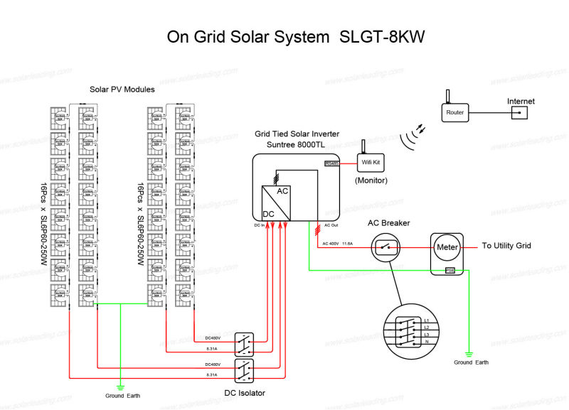 pv array wiring diagram cat skeletal tarsal system one line photos of