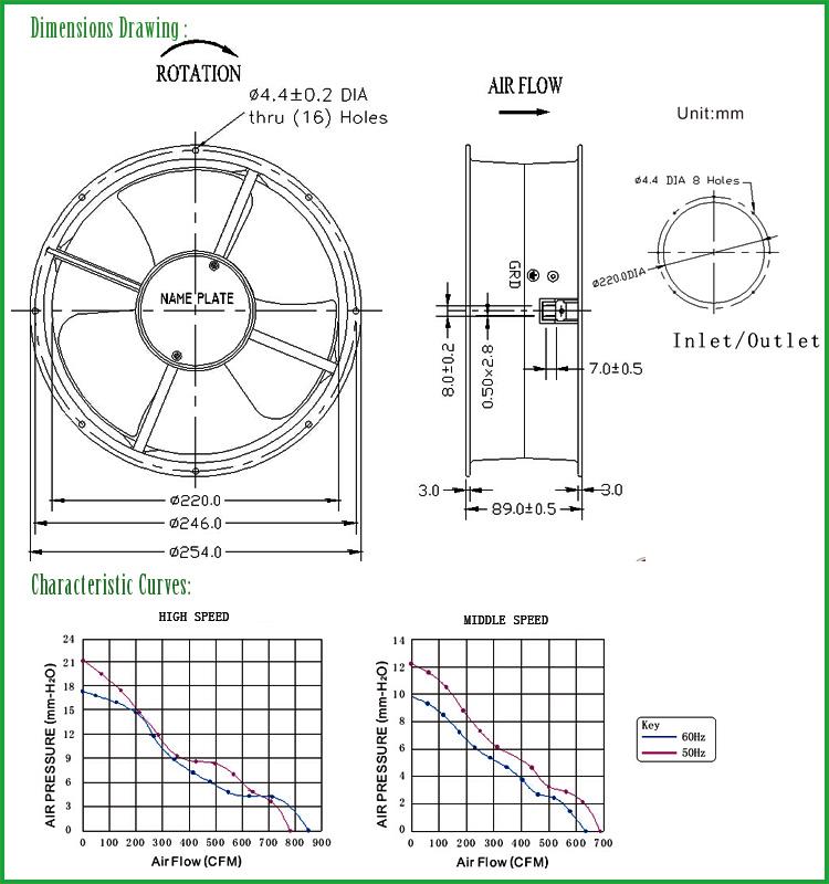 254x254x89mm 220v 380v Ac Cooling Fan High Flow Ac Axial