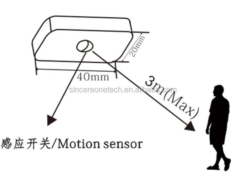 Supply Pir Sensor Switch For Led Wardrobe Light,Cabinet