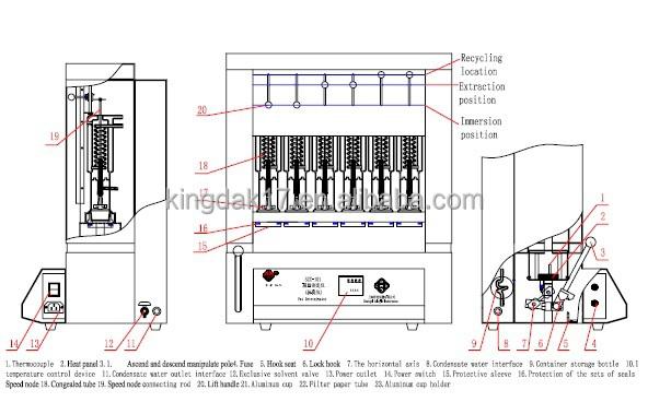 KZC-101 auto fat/soxhlet analyzer/ Soxhlet extraction Fat