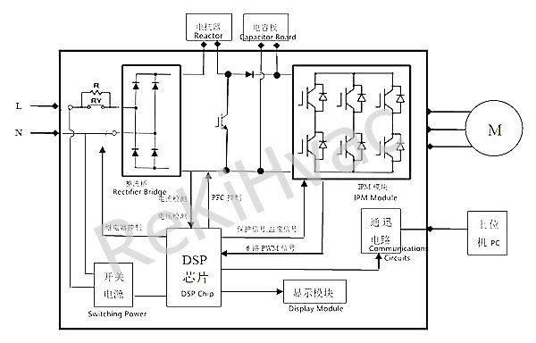 inverter type air conditioner circuit diagram