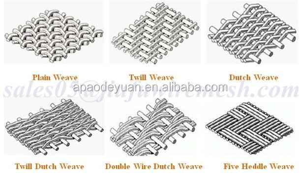 Stainless Steel/nickel/copper/pp Yarn Knitted/woven Wire