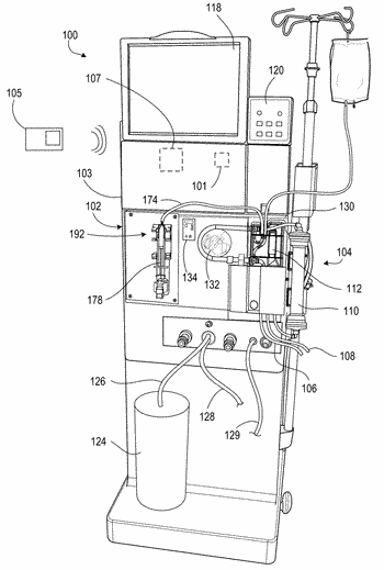 Dialysis System-related patent applications