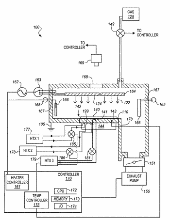 Electrostatic Chuck-related patent applications