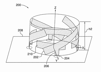 Helical Antenna-related patent applications