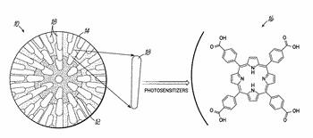 Mesoporous Silica-related patent applications