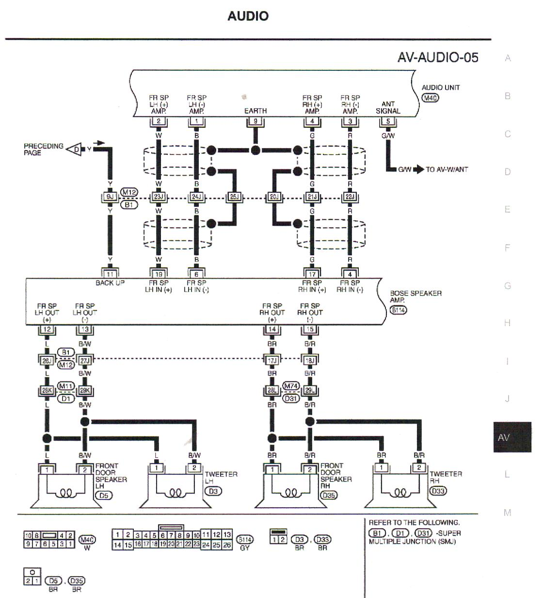 Infiniti Bose Amp Wiring Diagrams Diagram Libraries 3 G35 Fuse Box Qx56 Speaker Third Level2008 Library