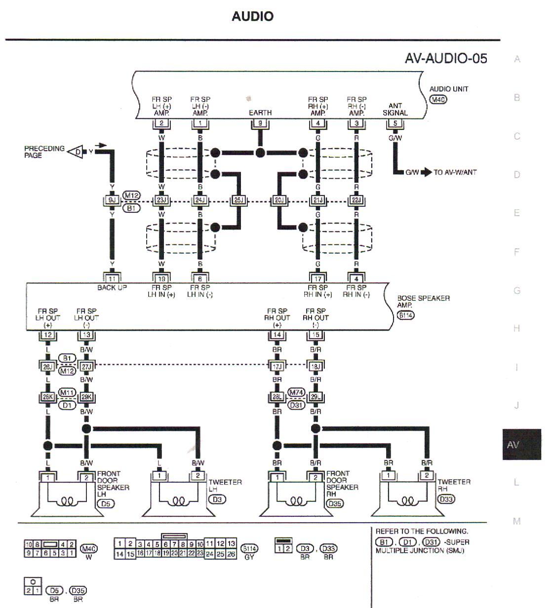 Infiniti Qx56 Speaker Wiring Diagram Data Schema Fuses Parts 2004 Dtr Relay Diagrams 2005