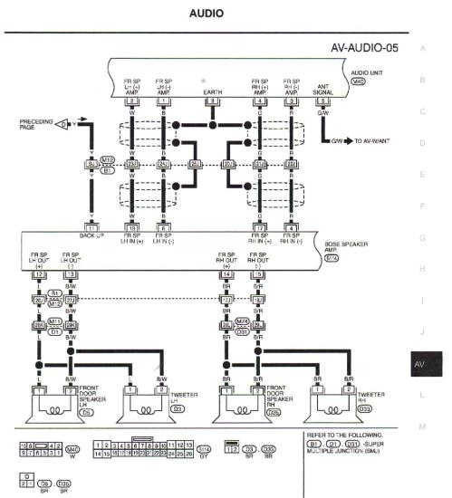 small resolution of bypassing bose amplifier 03 04 g35 g35driver infiniti g35 g37 rh g35driver com 2000 i30 wiring 2006 infiniti g35 sedan radio wiring diagram