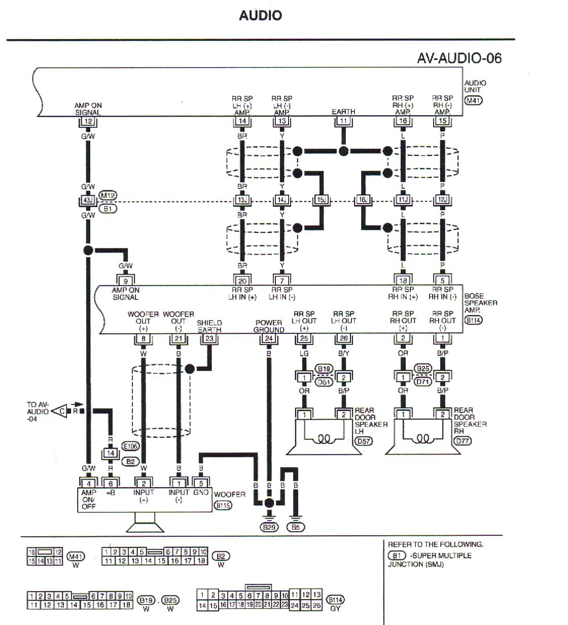 hight resolution of 2006 infiniti m35 bose amp diagram wiring diagram priv 2006 infiniti m35 bose amp diagram