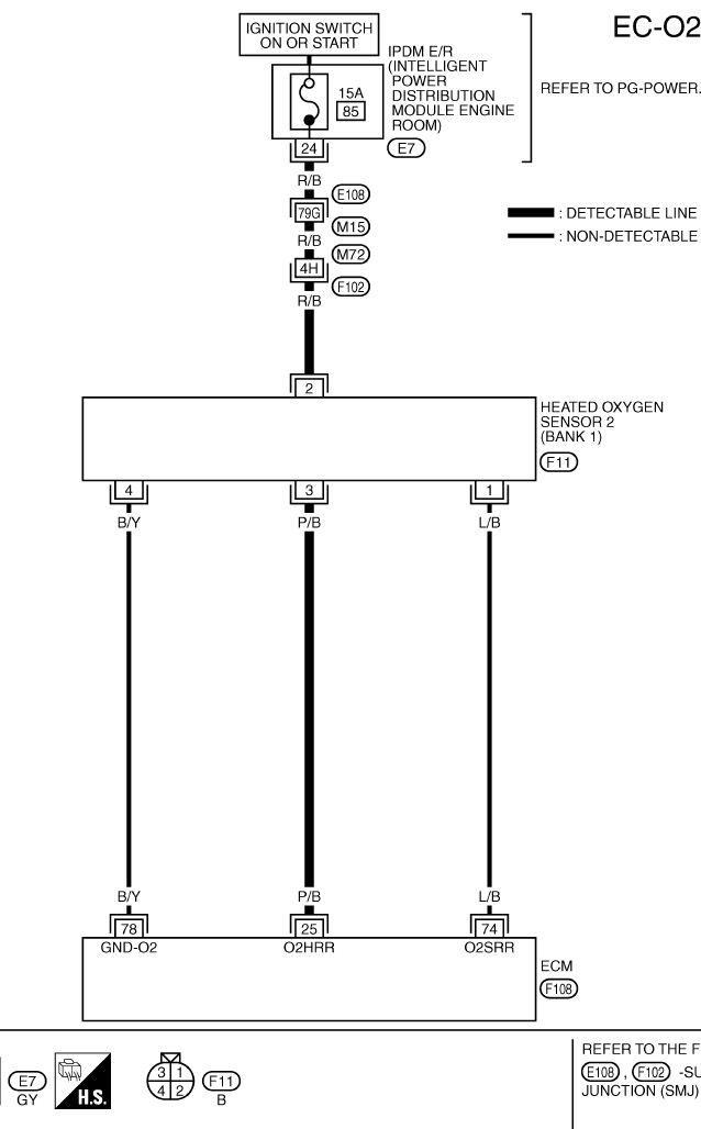O2 Sensor Wiring Diagram : sensor, wiring, diagram, Infiniti, Sensor, Wiring, Diagram, Bound-distortion, Bound-distortion.kosmein.it