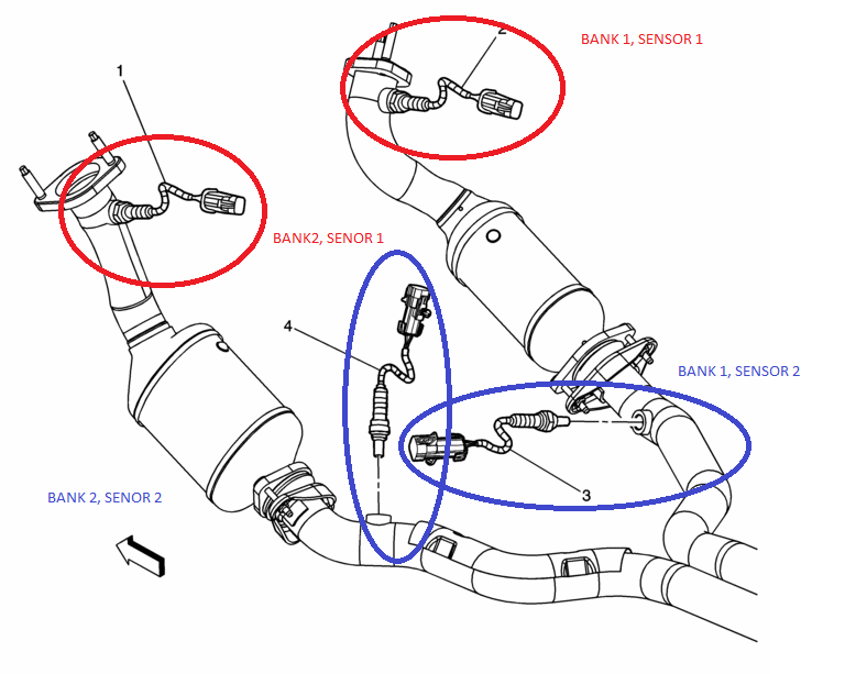 2000 expedition fuse panel diagram optronics lights wiring 2004 nissan sentra box legend database dealer is bsing me p2a00 p0420 codes g35driver infiniti g35 2001 gxe layout