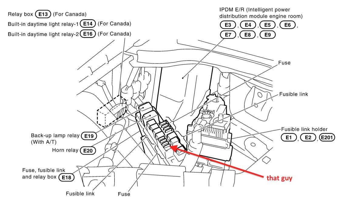 2005 Infiniti G35 Fuse Box Front. Infiniti. Auto Wiring
