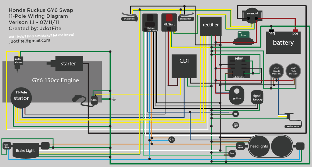medium resolution of gy6 cdi wiring diagram