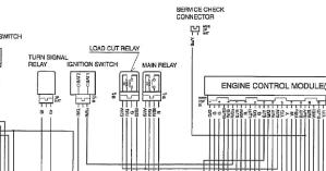 Honda Ruckus wiring diagram | Honda Ruckus Documentation
