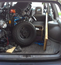 does a ruckus fit in the back of a 2002 subaru forester  [ 2592 x 1552 Pixel ]