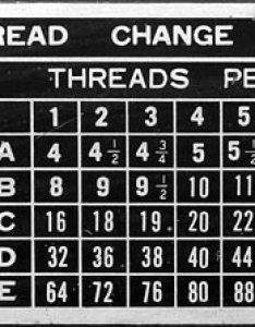 Tida td inch screwcut chart also td lathe rh  ynhfo