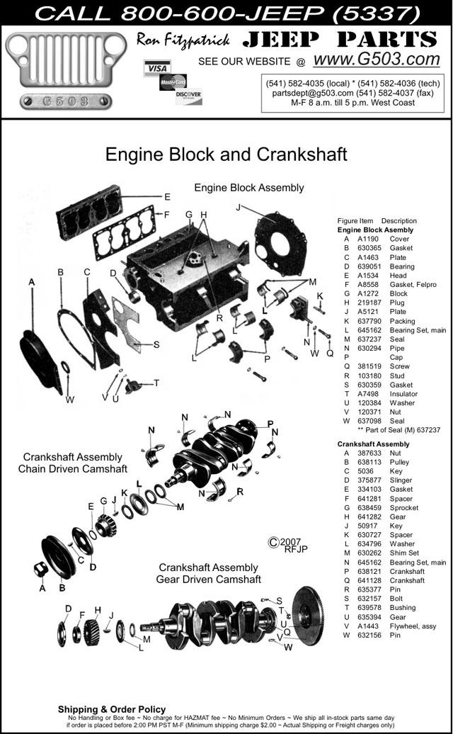 Fitzpatrick Jeep : fitzpatrick, Fitzpatrick, Parts