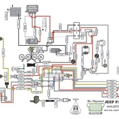 Bf Falcon Audio Wiring Diagram A Of The Sun M38 Jeep Yj Ma Cdn And Diagrams Online