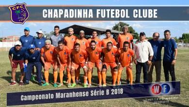 Foto de Série B do Maranhense terá última rodada neste domingo (21)
