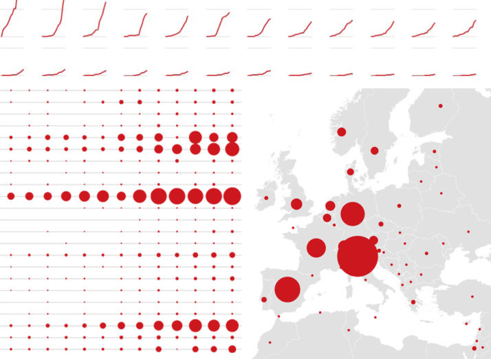 Coronavirus in Europe — by the numbers – POLITICO