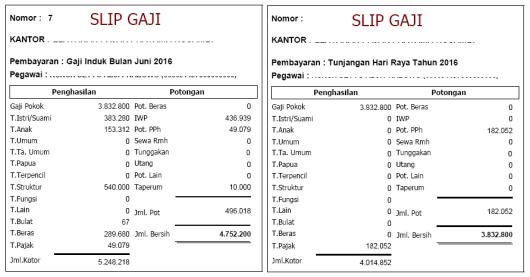 Perbedaan Gaji Bulanan & Gaji ke-14 Tahun 2016 Golongan IV