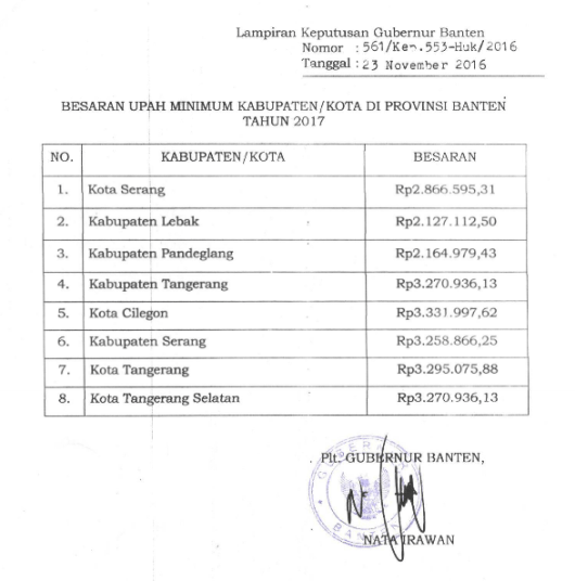 upah-minimum-kabupaten-kota-umk-banten-2017