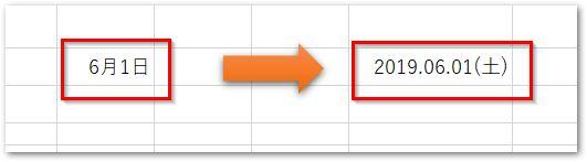 ユーザー定義(日付の定義完成) パソコン教室 エクセル Excel オンライン 佐賀 zoom