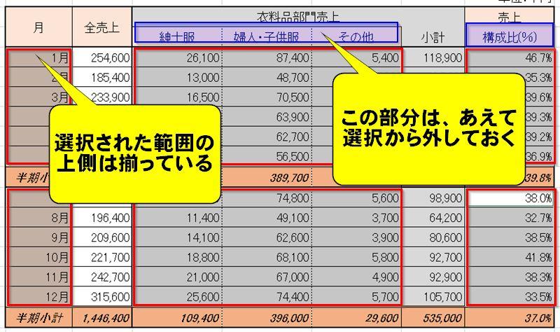 パソコン教室 Excel 資格 正しい選択範囲