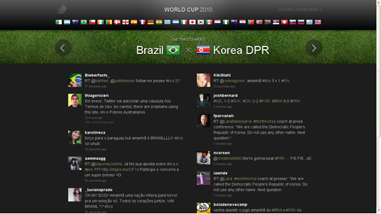 Twitter World Cup 2010