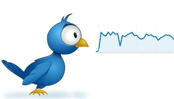 Analytics de Twitter