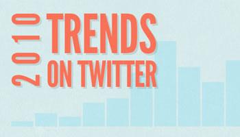 Lo más popular en Twitter en 2010