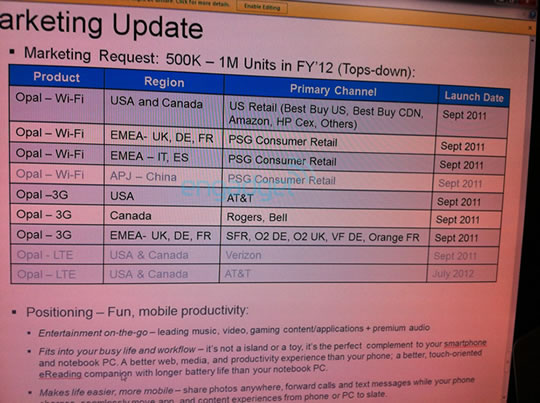 Lista plan de tablets con WebOS de HP Palm