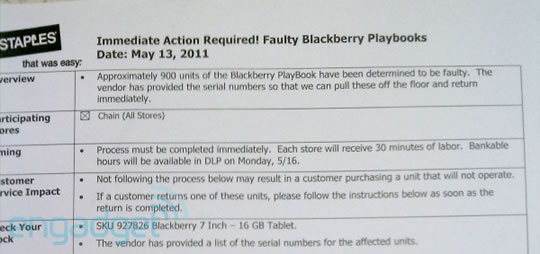 Llamado al BlackBerry PlayBook Estados Unidos