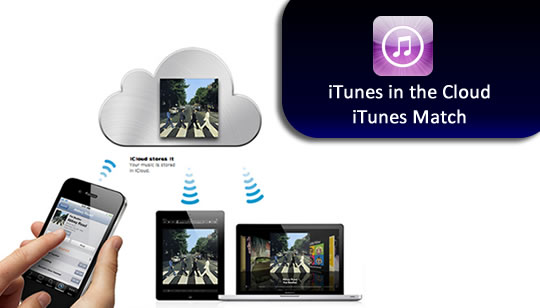 iTunes in the Cloud e iTunes Match