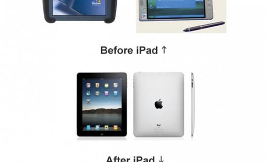Antes y despues del Apple iPad