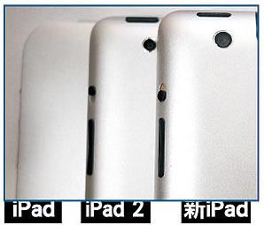 Cámara iPad 2 y iPad 3