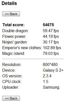 Samsung Galaxy S II Plus