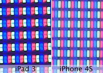 Nuevo iPad iPhone 4S