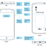 Nexus 10 Descripción