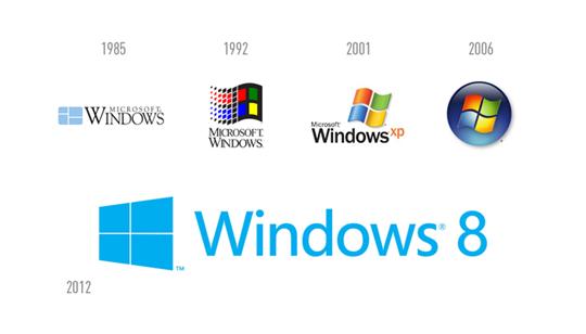 Windows 1.0 a Windows 8