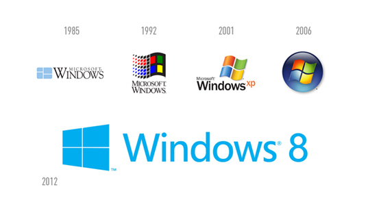 Windows 1.0 a Windows 8