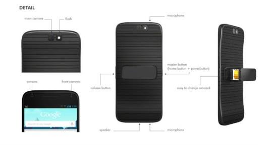 Celular Flexible Hardware