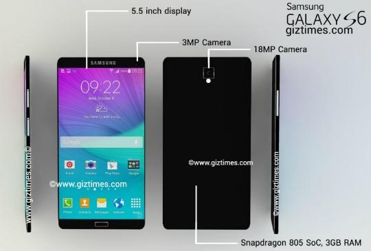Samsung-Galaxy-S6-caracteristicas-concepto