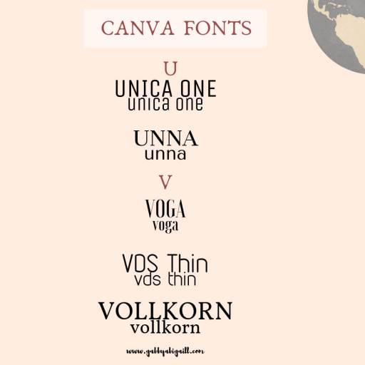 Fonts that start with the letter U