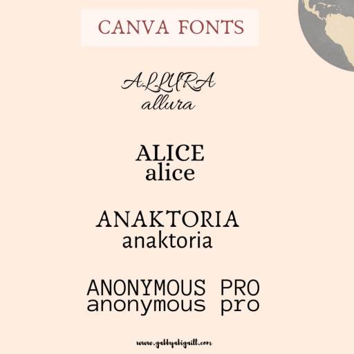Fonts with the letter A in Canva
