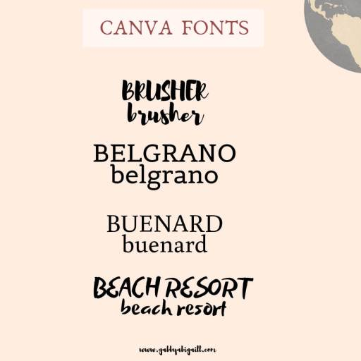 Fonts with the letter B