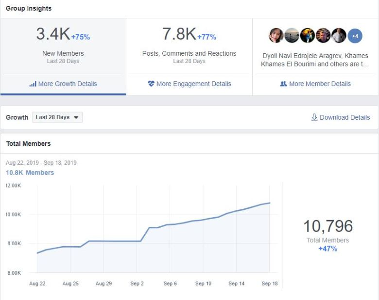 How to grow a facebook group fast for your own business